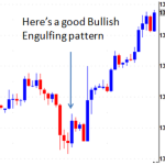 My top 3 candlestick patterns for spotting trades