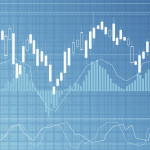 How to choose the right trading charts…
