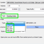 Trading order types explained: Stop, Limit and Instant Execution